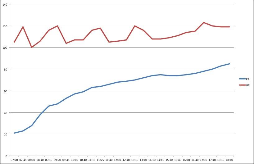 11_PP Temperatur-Statistik.jpg