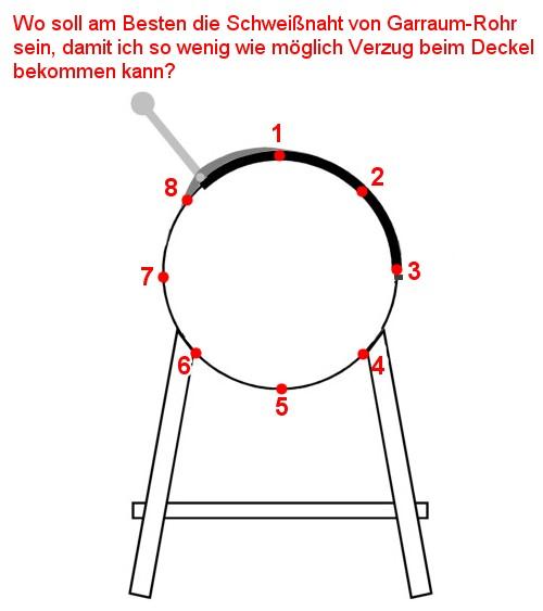2014-06-14_Position-Schweißnaht_Garraum.jpg