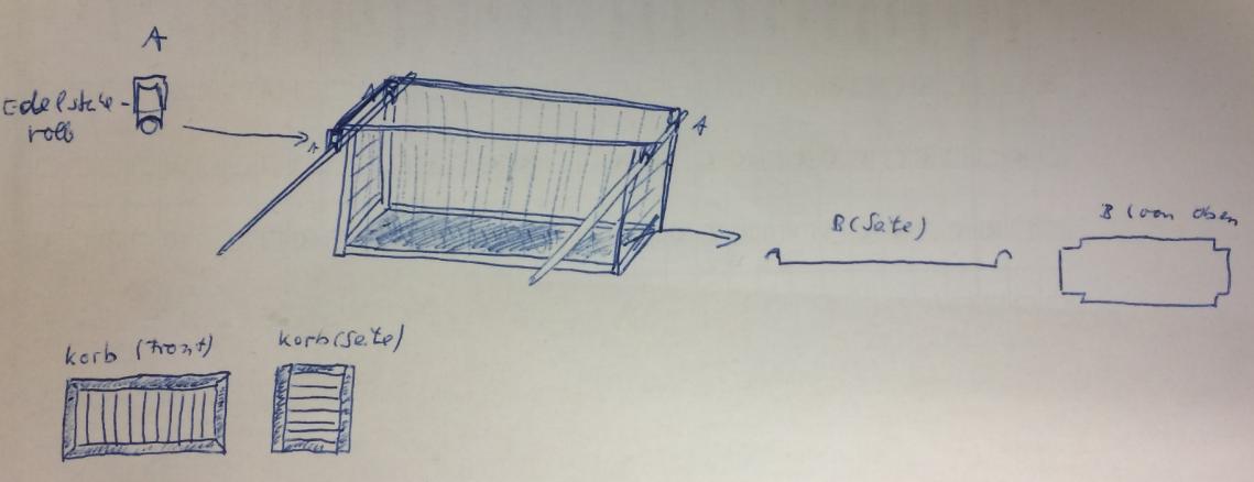 grillwanne mit senkrechter kohle grillforum und bbq. Black Bedroom Furniture Sets. Home Design Ideas