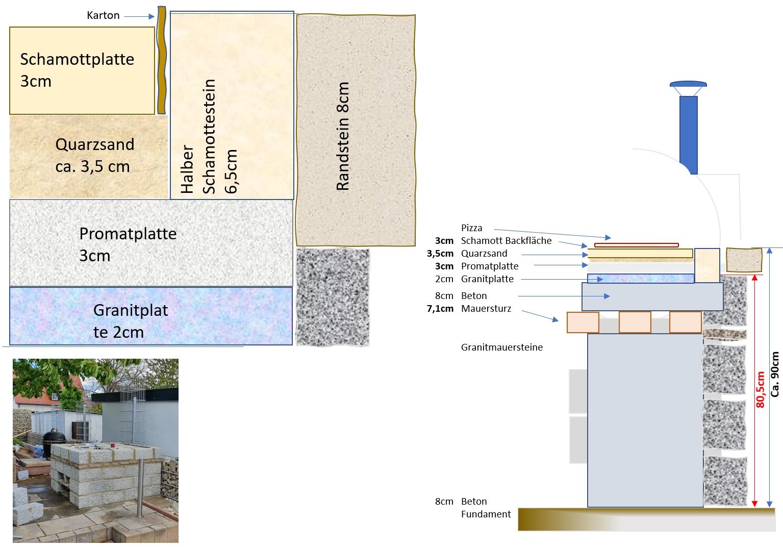 20210529_Siesta Ofen Aufbau.jpg