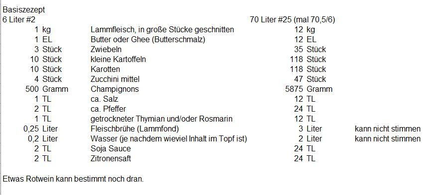 #25 Erstes Rezept.JPG