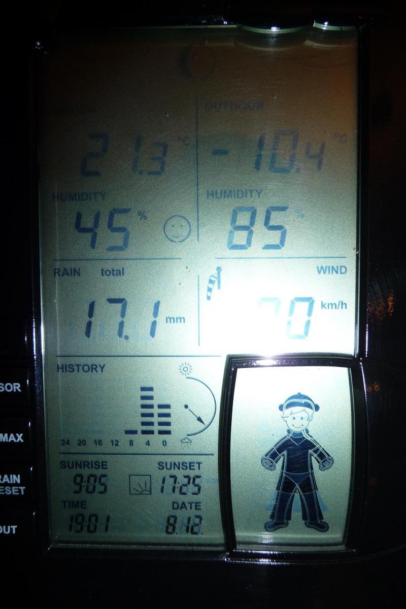 5 Thermometer.jpg