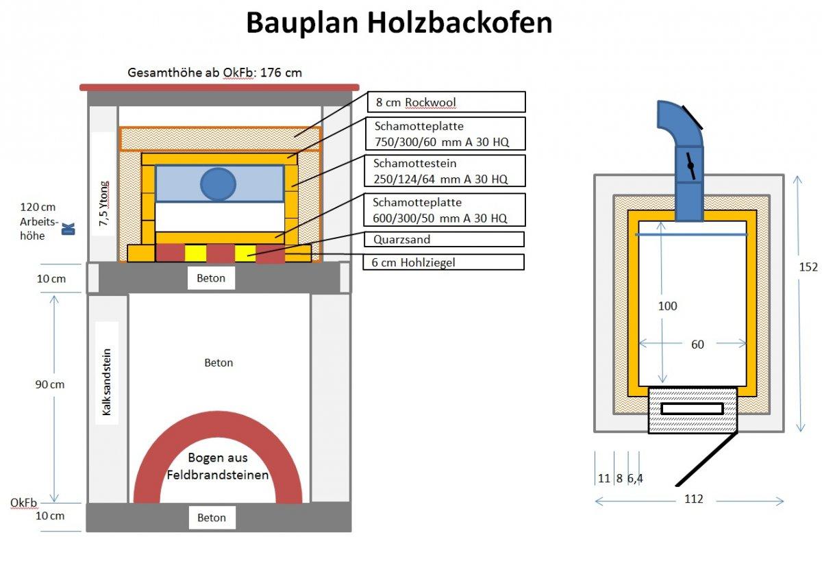 selbstbau hbo planung fragen seite 2 grillforum. Black Bedroom Furniture Sets. Home Design Ideas
