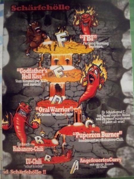 Curryworscht Schärfekarte.jpg