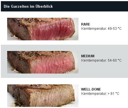 das perfekte steak.JPG