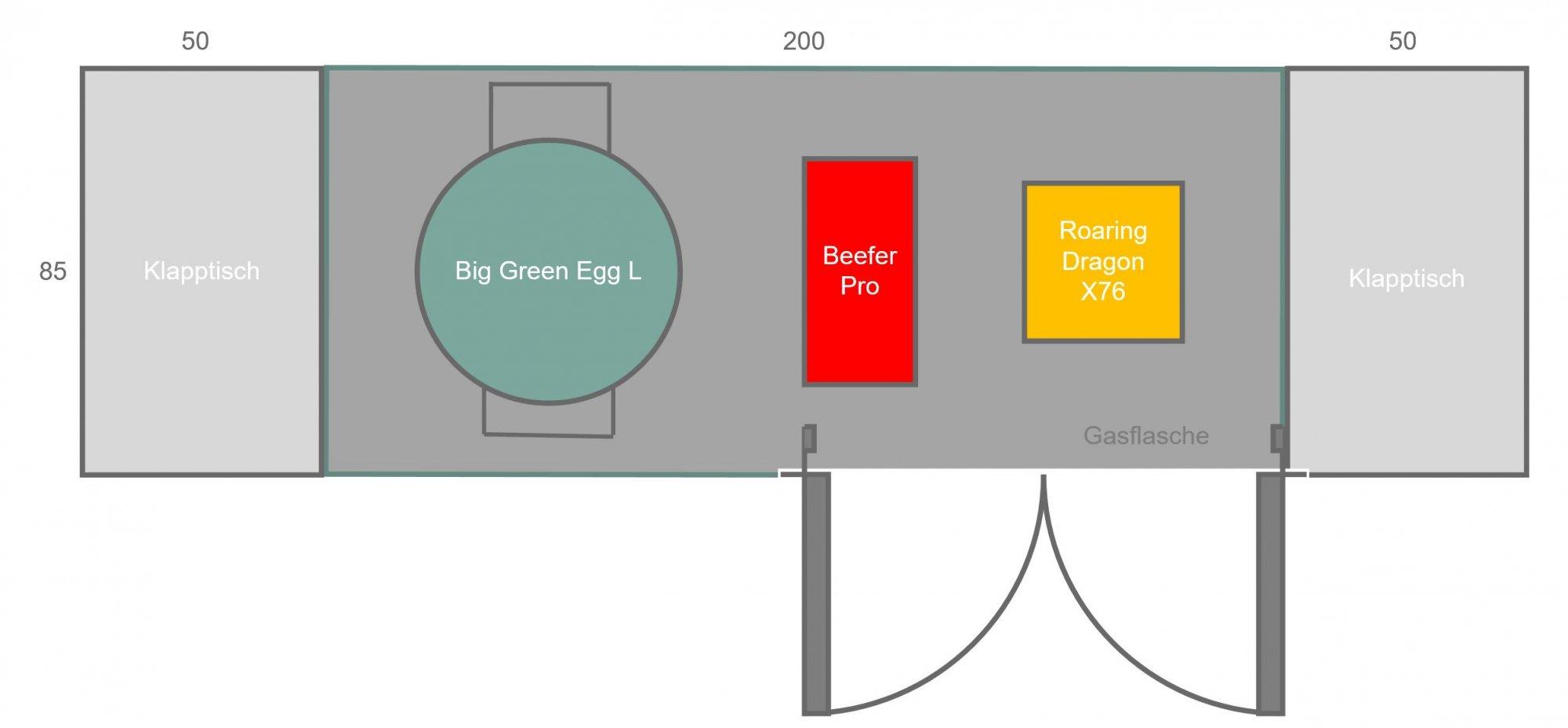 wo kann man sich einen edelstahl tisch f r greenegg bauen. Black Bedroom Furniture Sets. Home Design Ideas