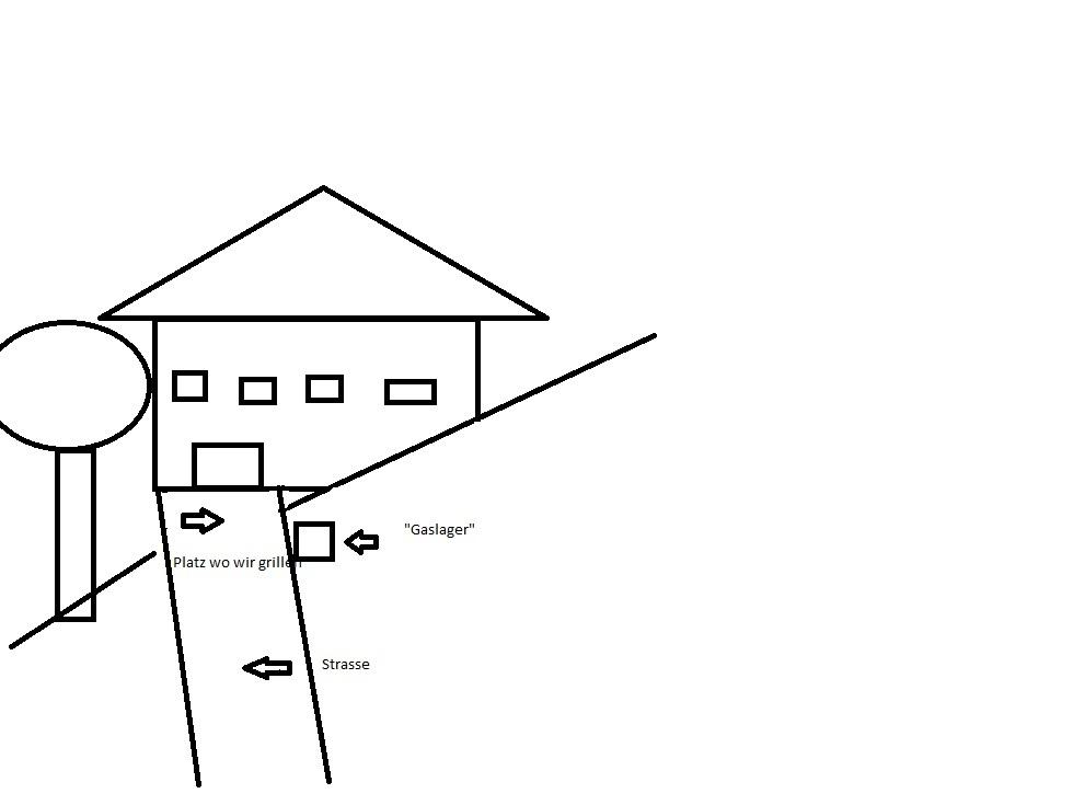 bau eines kleinen gaslagers grillforum und bbq www. Black Bedroom Furniture Sets. Home Design Ideas