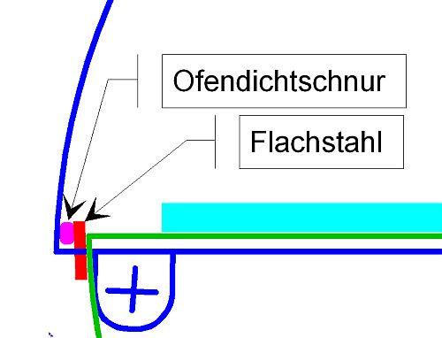hinten_ofenschnur_Detail.jpg