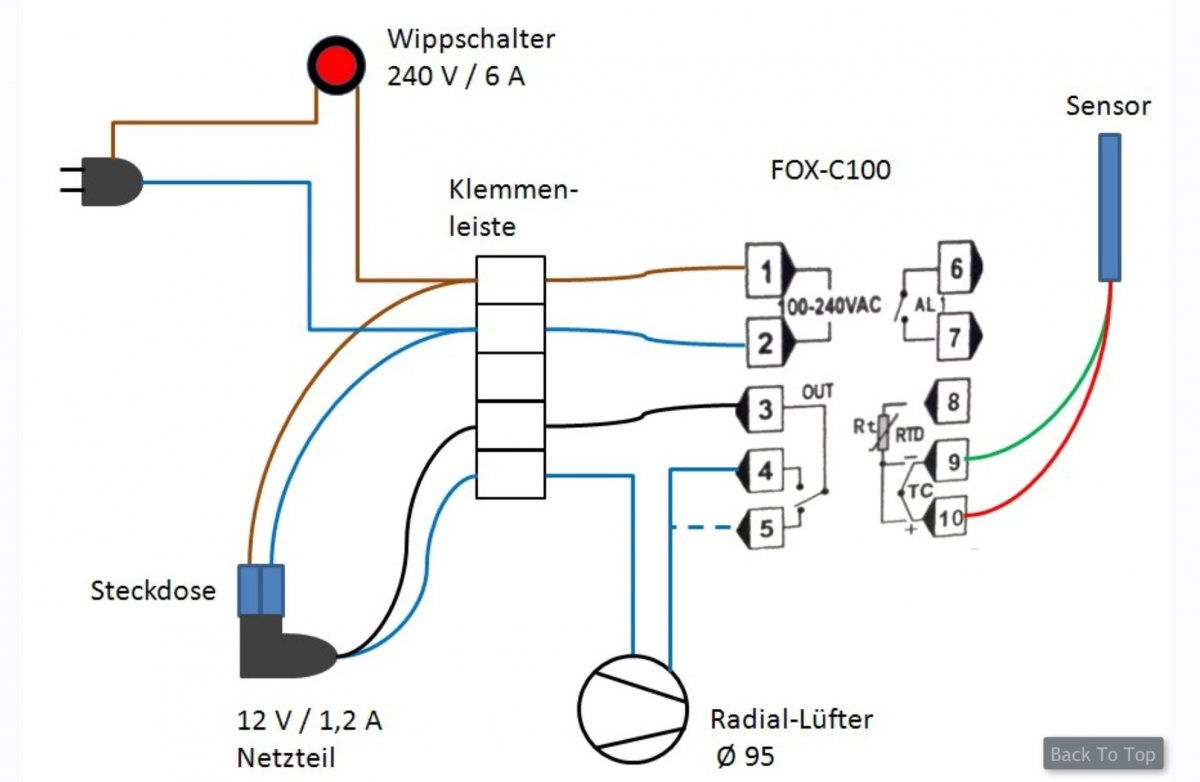 Gemütlich Schaltplan Des Ofen Thermostats Bilder - Elektrische ...