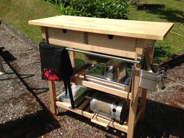 grill beitisch bei ikea seite 2 grillforum und bbq. Black Bedroom Furniture Sets. Home Design Ideas