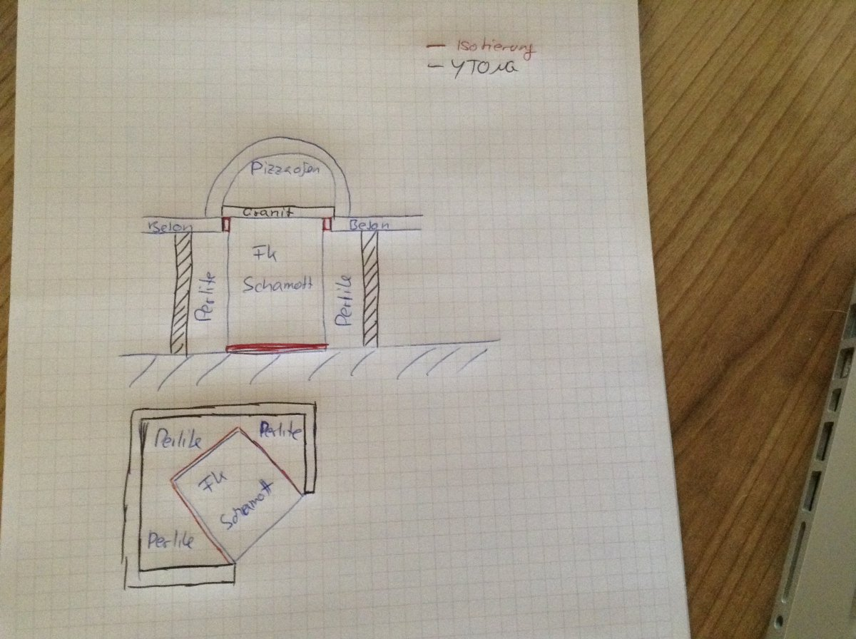 grillecke mit multifunktionssmoker und pizzaofen seite 3 grillforum und bbq www. Black Bedroom Furniture Sets. Home Design Ideas