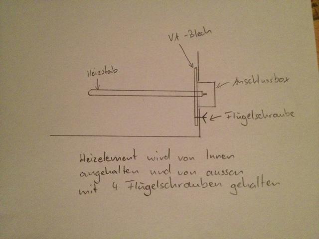 Weber Elektrogrill Fi Schutzschalter : Projekt: mein eigener elektrogrill seite 6 grillforum und bbq