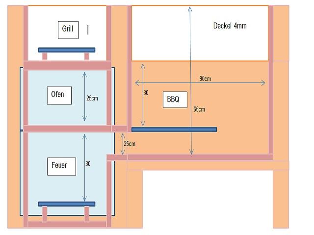 versuch einen smoker zu mauern grillforum und bbq www. Black Bedroom Furniture Sets. Home Design Ideas
