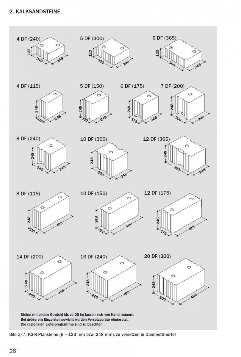 projekt 2016 au enk che seite 12 grillforum und bbq. Black Bedroom Furniture Sets. Home Design Ideas