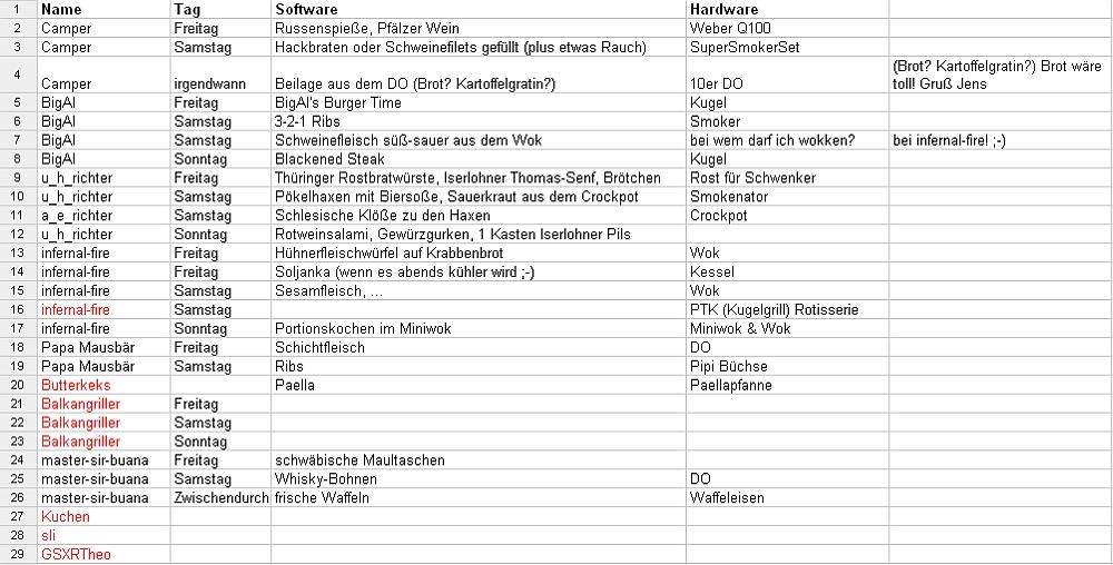 Liste 30.06.10.jpg
