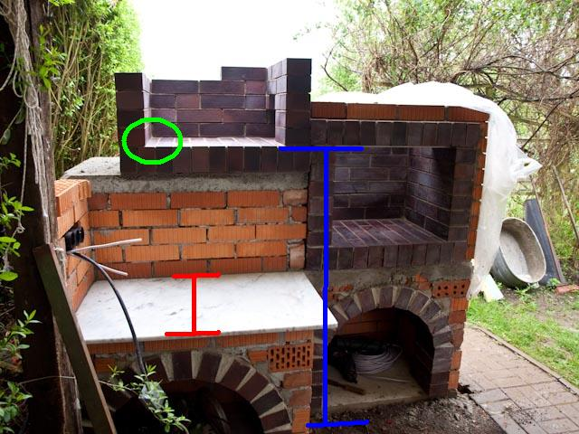 Gemauerter grill jetzt geht es los seite 3 grillforum for Gemauerter grill