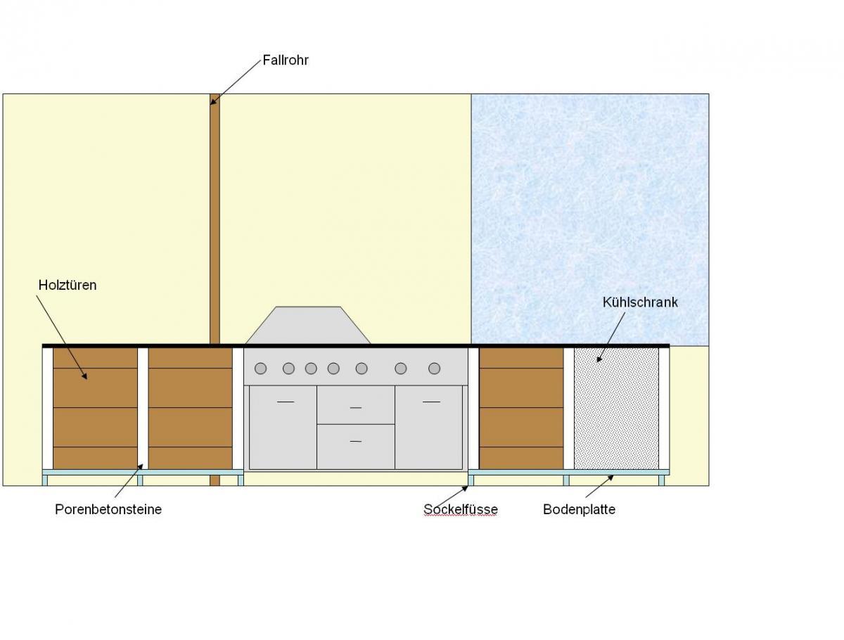 planung au enk che mit der bitte um anregungen grillforum und bbq. Black Bedroom Furniture Sets. Home Design Ideas