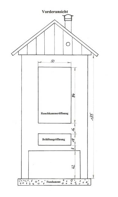 hilfe mein r ucherofen ist zu klein grillforum und bbq. Black Bedroom Furniture Sets. Home Design Ideas