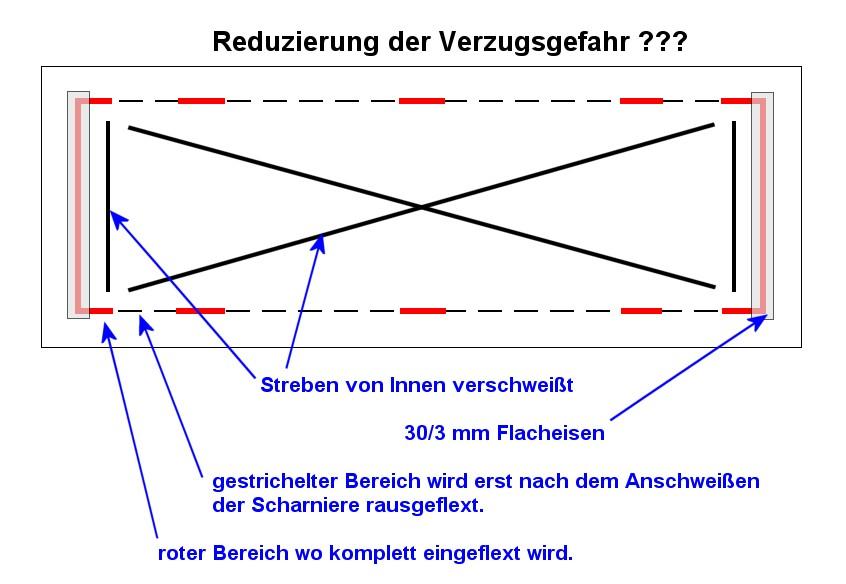 Reduzierung_der_Verzugsgefahr.jpg