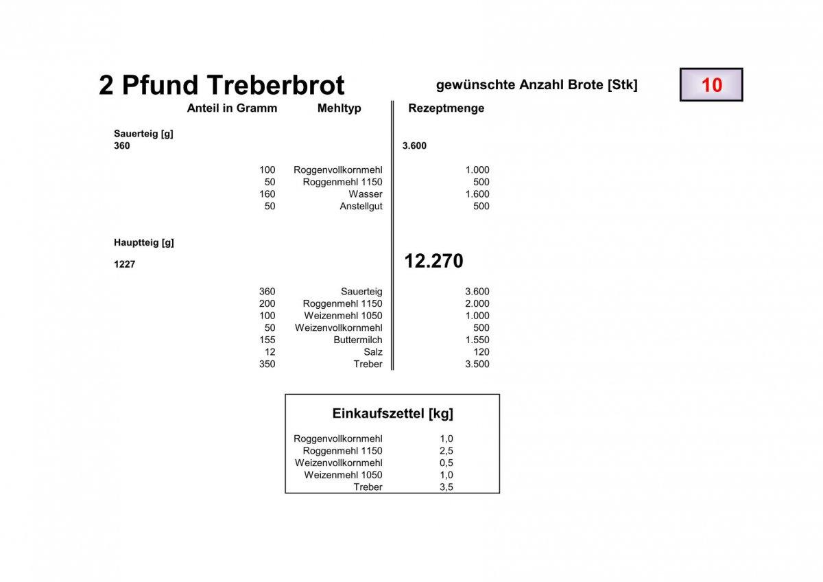 Rezeptrechner_Treberbrot.jpg