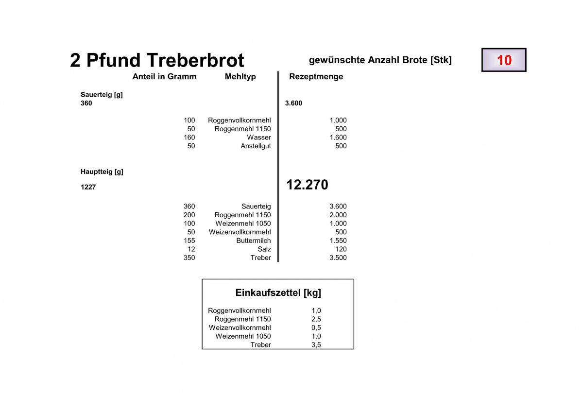 Rezeptrechner_Treberbrot_1.jpg
