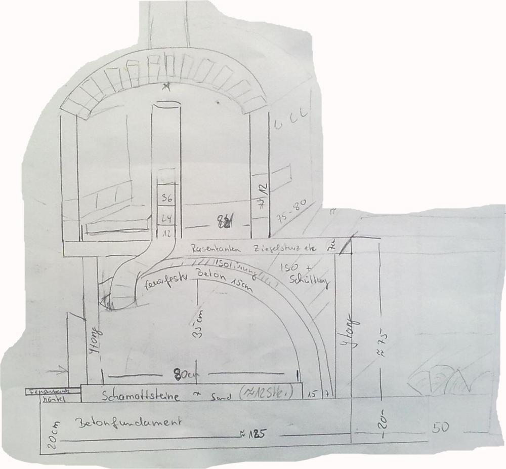 Bauprojekt Pizzaofen/Grillkombination  Seite 2 ...