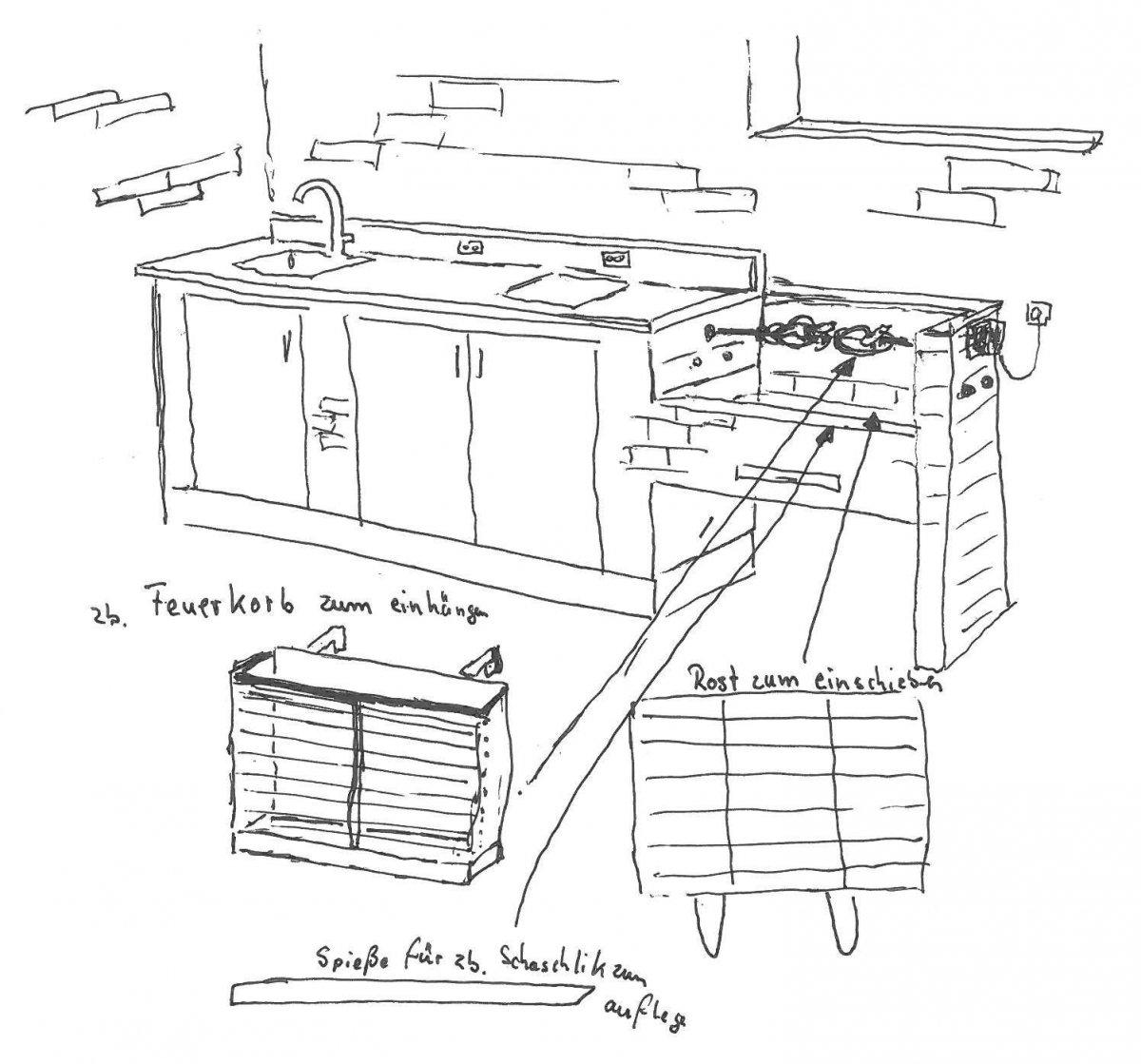 Outdoorküche - Projekt 2013/2014 | Seite 3 | Grillforum und BBQ ...
