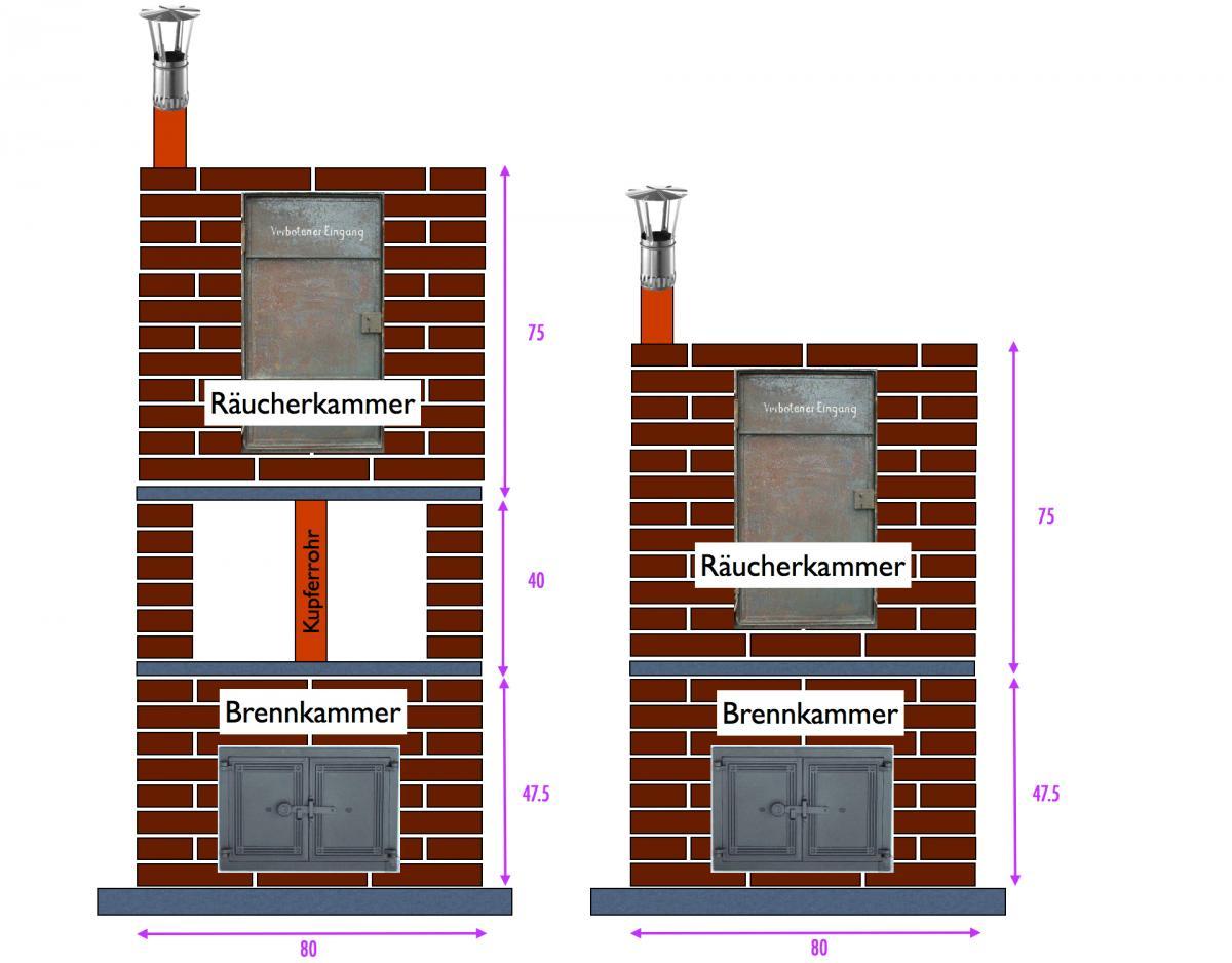 skizze raeucherofen 008. Black Bedroom Furniture Sets. Home Design Ideas