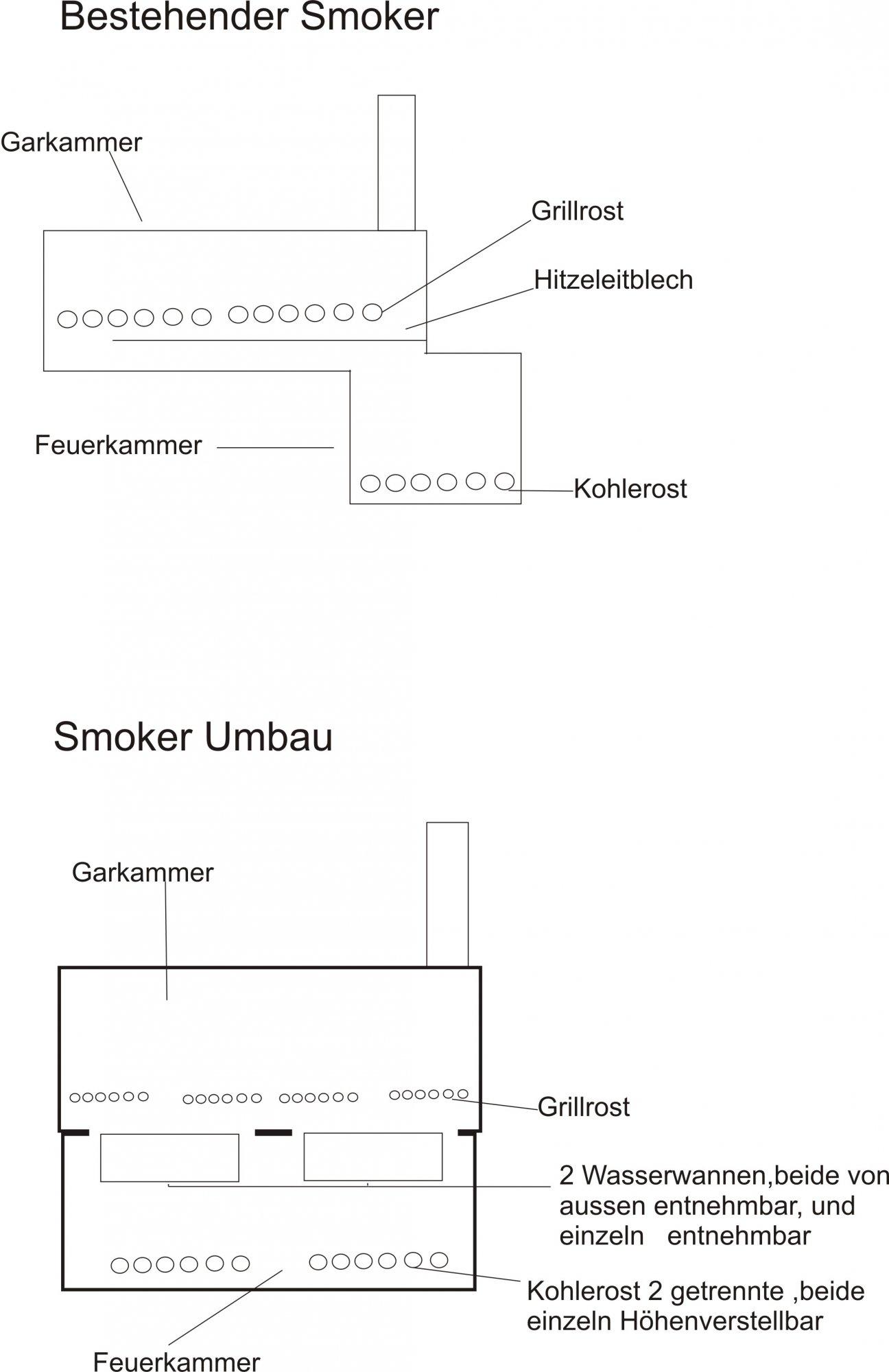 Smoker umbau.jpg