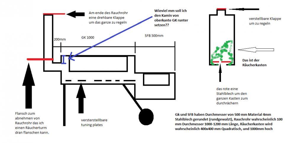 so smokerbau startet grillforum und bbq www. Black Bedroom Furniture Sets. Home Design Ideas