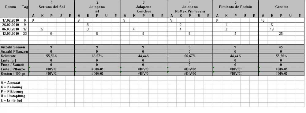 Statistik2010_03_29.jpg