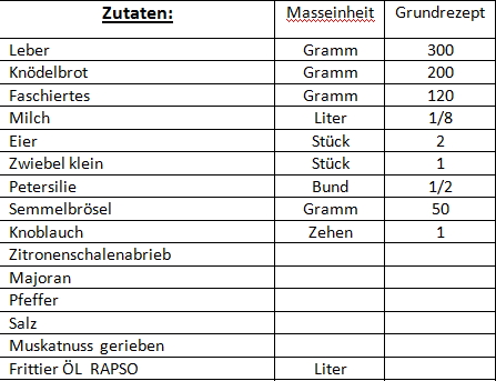 tabelle (Large).jpg