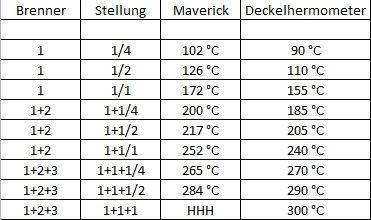 Temperatureinstellung S-320.jpg