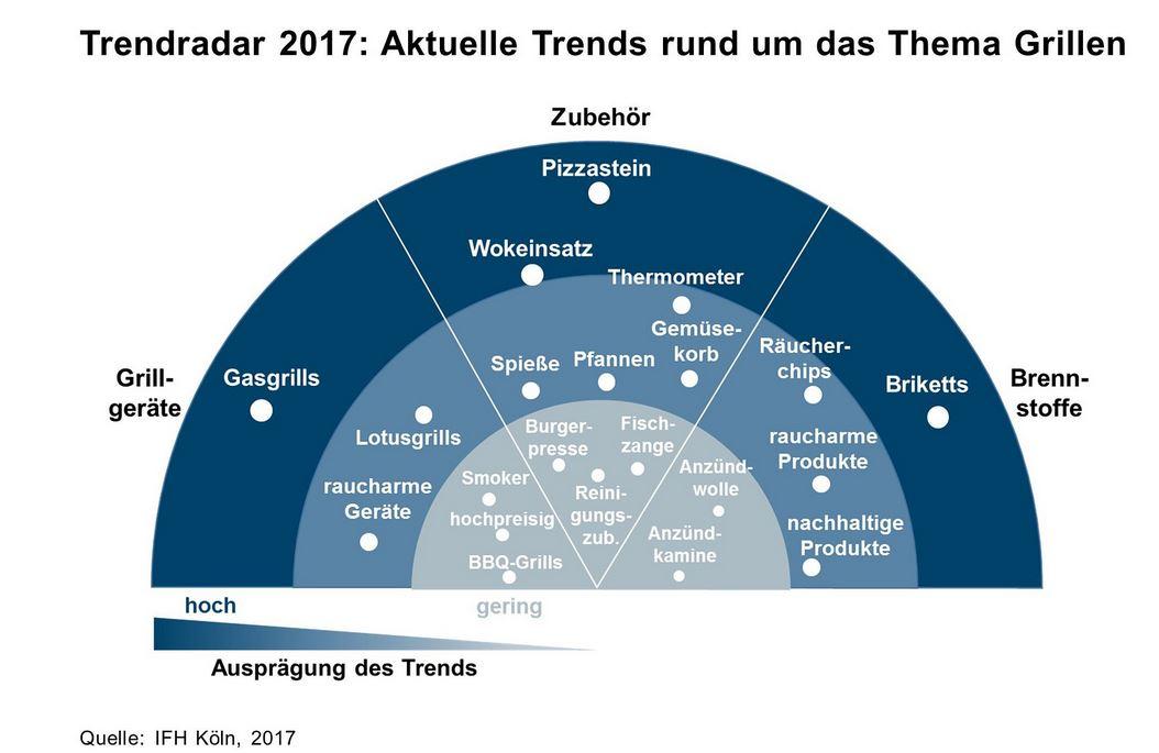 Trend 2017.JPG