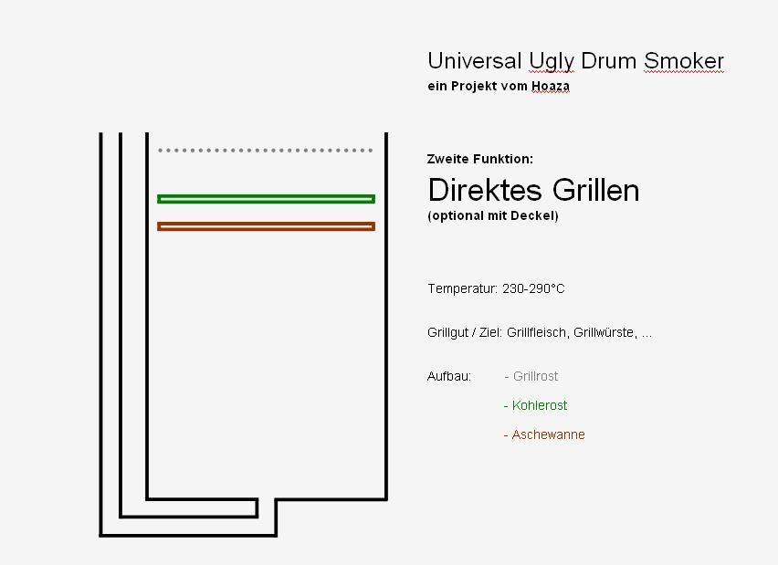 Universal UDS 079 Aufbau Direkt.JPG