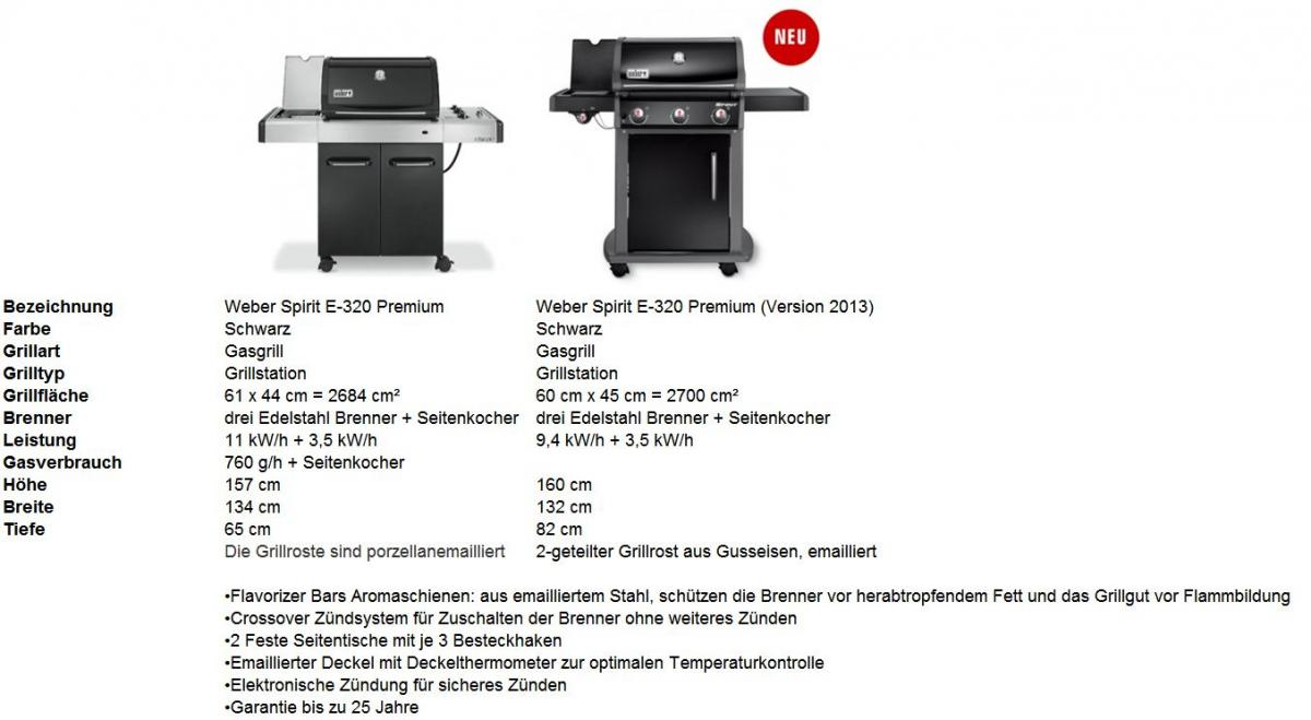 der neue weber spirit e 320 premium 2013 grillforum. Black Bedroom Furniture Sets. Home Design Ideas