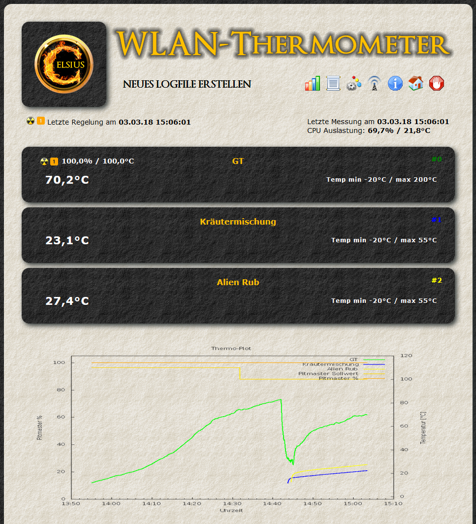 WLANThermo.png