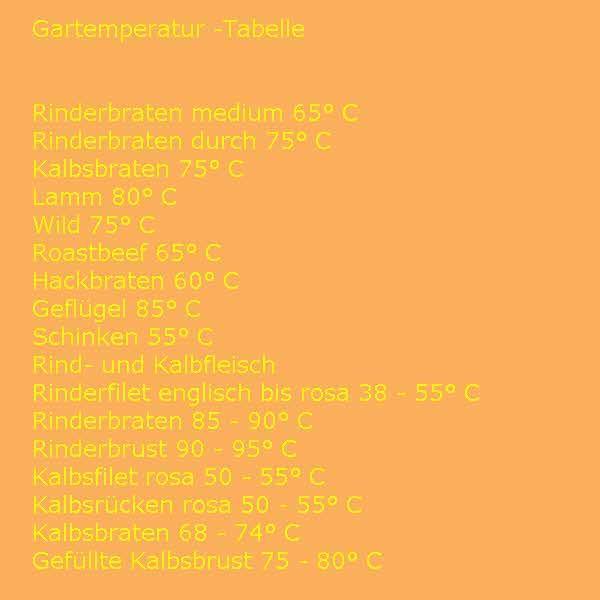 23 Awesome Kerntemperatur Tabelle Bilder
