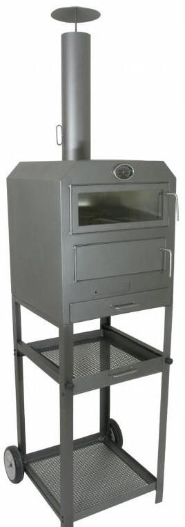 dummheit wird bestraft grillforum und bbq. Black Bedroom Furniture Sets. Home Design Ideas