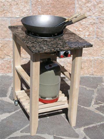 gasgriller mit steinplatte seite 2 grillforum und bbq. Black Bedroom Furniture Sets. Home Design Ideas