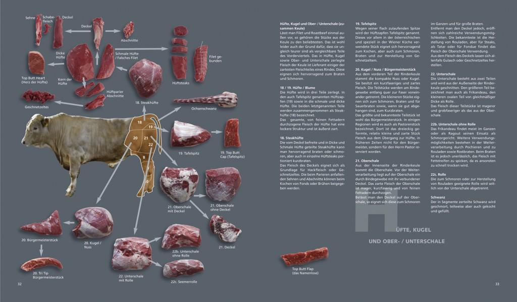 Gutes Fleisch Buch von Otto Gourmet und Thomas Ruhl Edition Fackelträger | Grillforum und BBQ ...